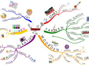 Virtuele MindMap trainingen